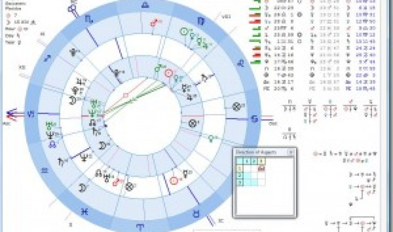 Free Astrology Software That You Can Trust