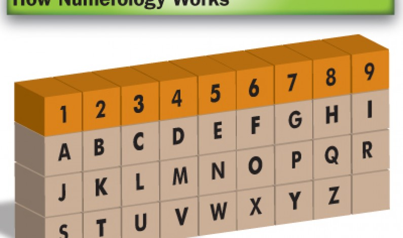 Names and Numerology: The Numbers Game