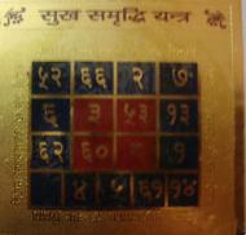 Sadhnas for Material Prosperity at Diwali