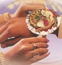 Improving significance of Rakhi (Raksha Bandhan)