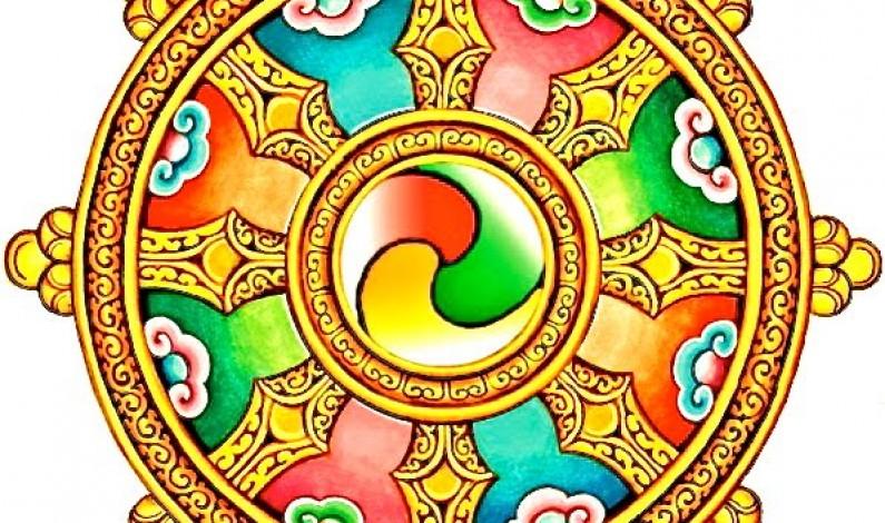 Buddhist Eight Fold Path