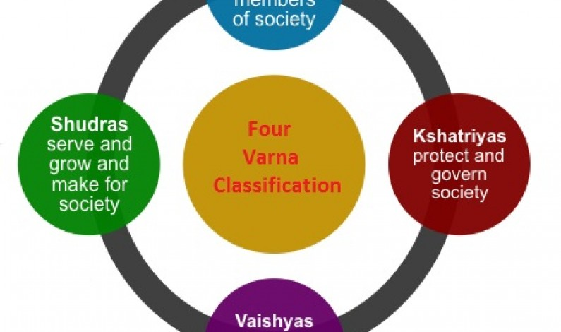 2nd Varna in Hinduism: Kshatriyas