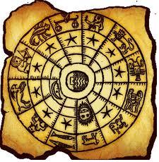 Free Astrology Charts