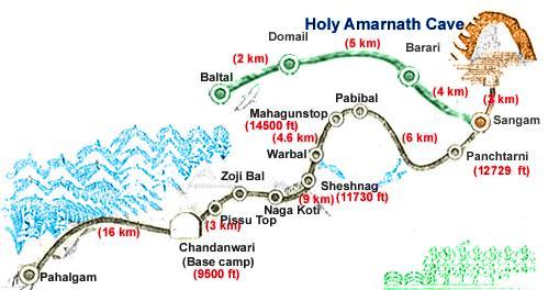Sri Amarnath Yatra Guide Map