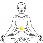 Third Chakra Balancing Manipura