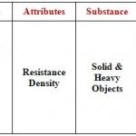 Earth Characteristics