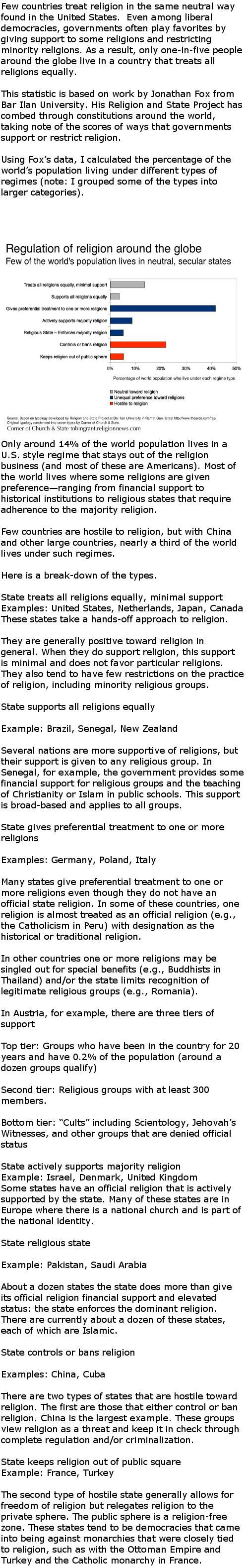 Few-around-the-globe-live-where-all-religions-are-free-equal