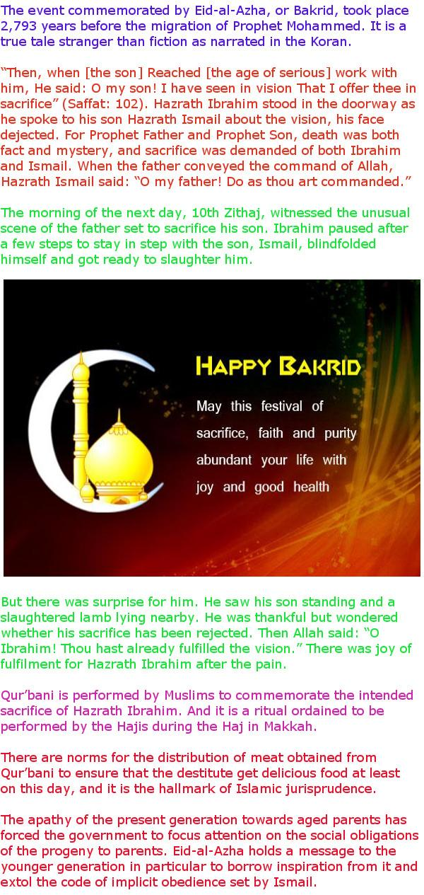 Significance of Bakrid